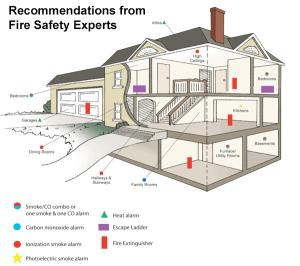 smoke detector placement diagram