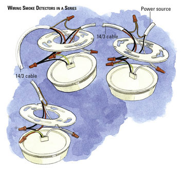 hard wired smoke detectors pros and cons of hard wired smoke detectors b l o a t Basic Electrical Wiring Diagrams at soozxer.org
